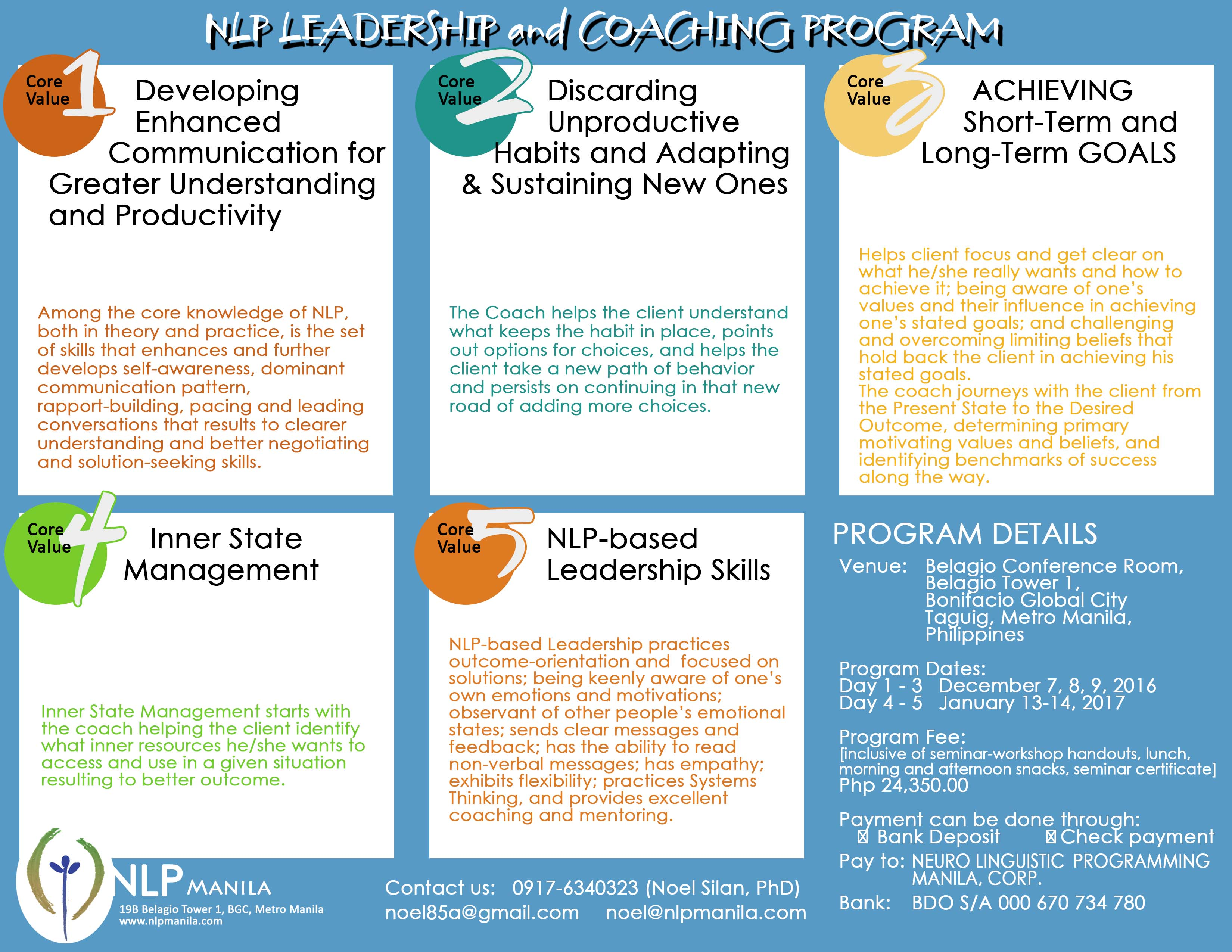 NLP LEADERSHIP and COACHING (5-Day Intensive Program)