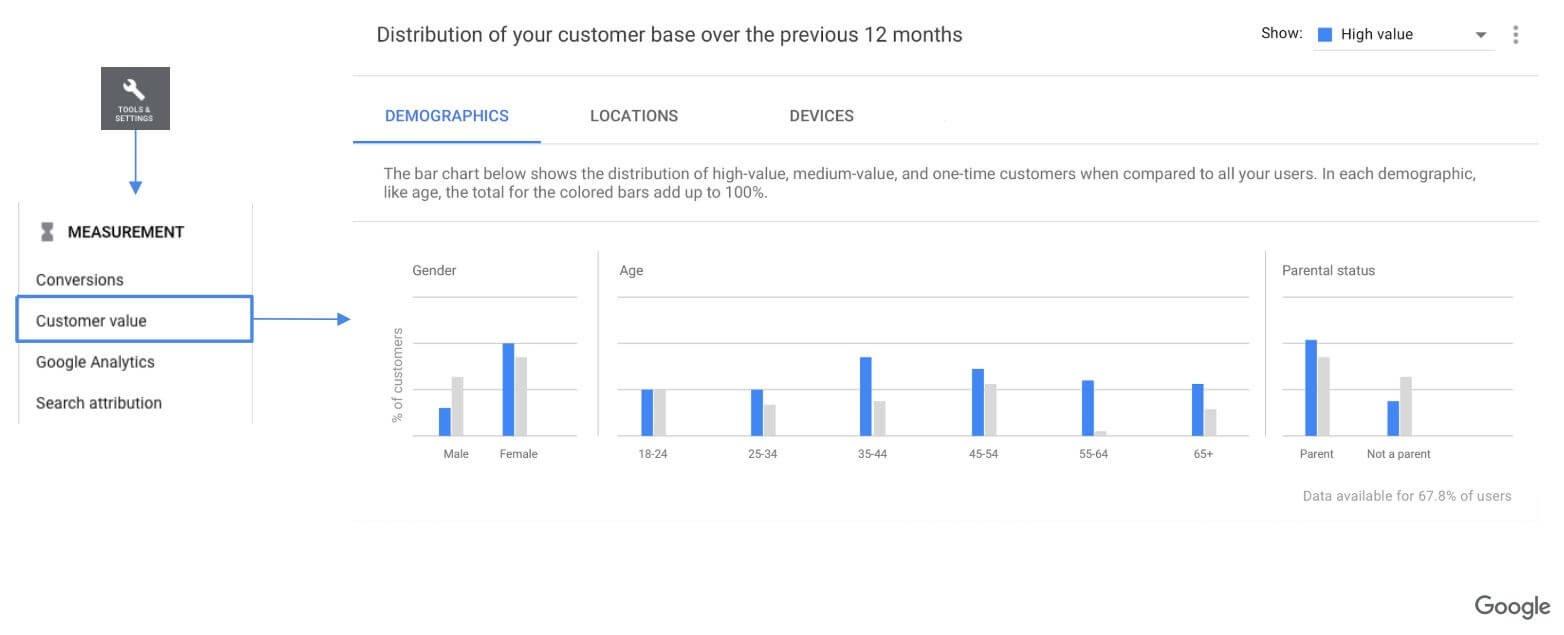 Google Ads Webmium