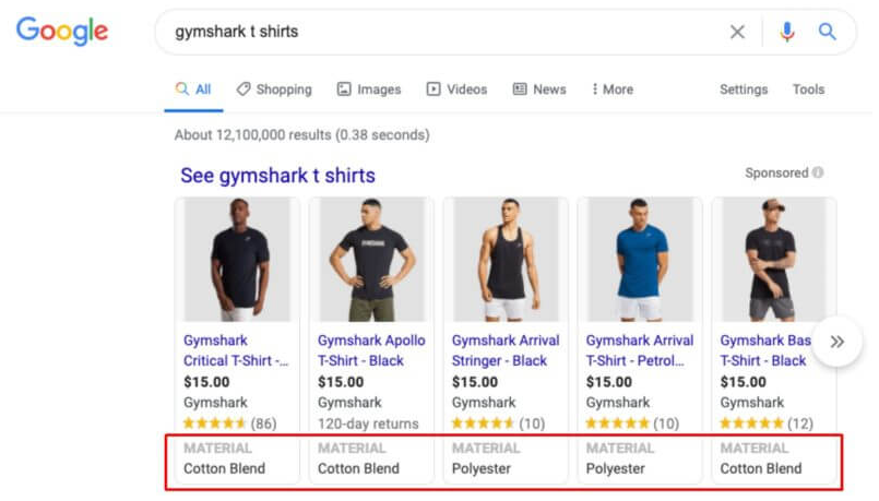 Google Shoppping Webmium