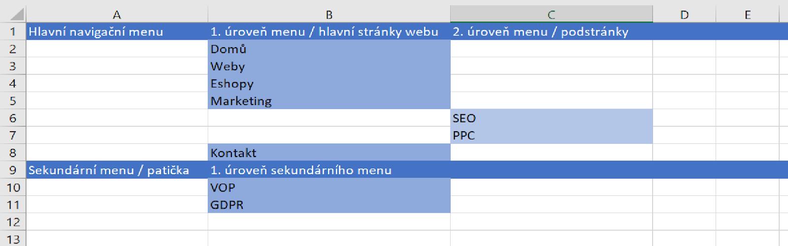 webmium informační architektura nového webu