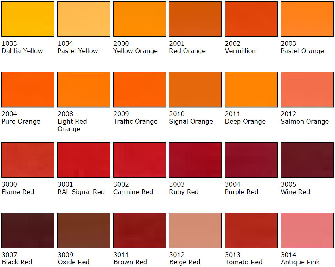 Orange Colour Samples
