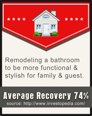 renovate bathroom