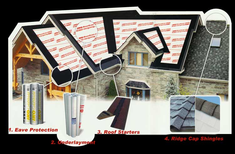 Roofing System IKO Pro 4
