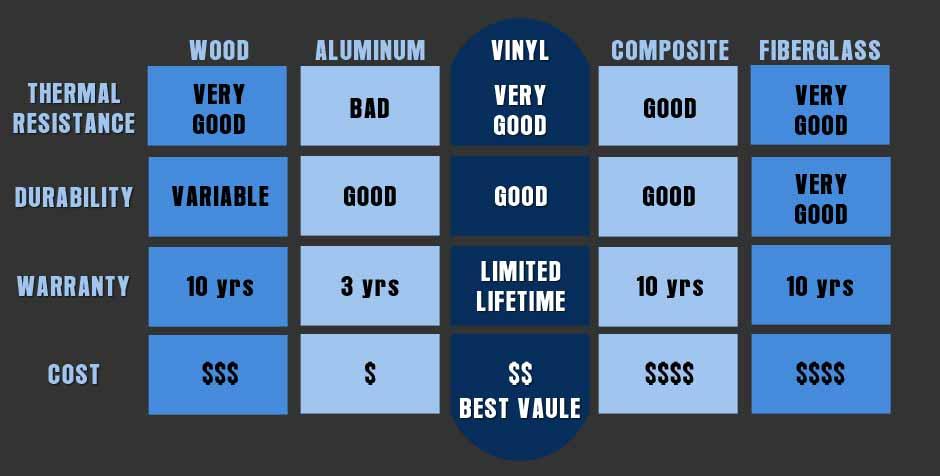 window comparison infographic