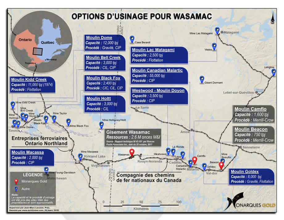 Carte d'options d'usinage pour Wasamac