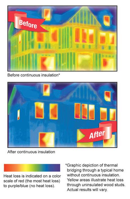 insulation heat escape