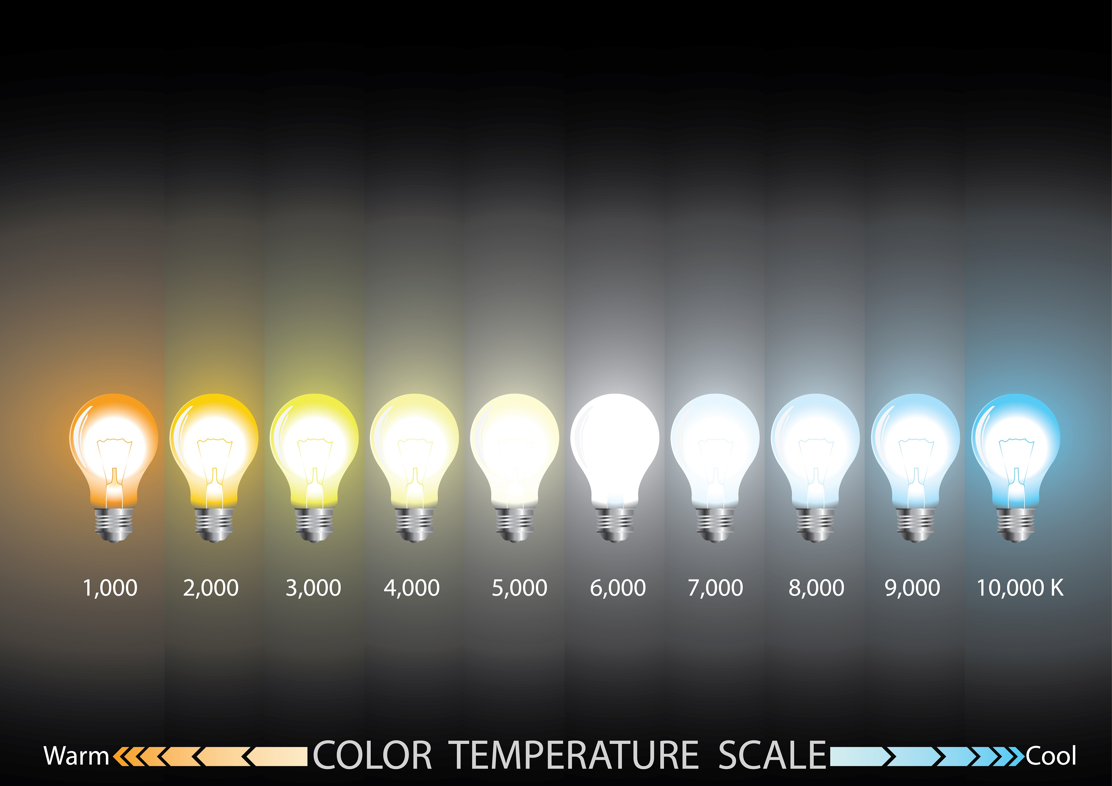 Color temperatures from 1,000 - 10,000 K