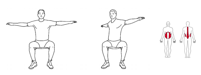 Sittende rotasjon av overkropp 4