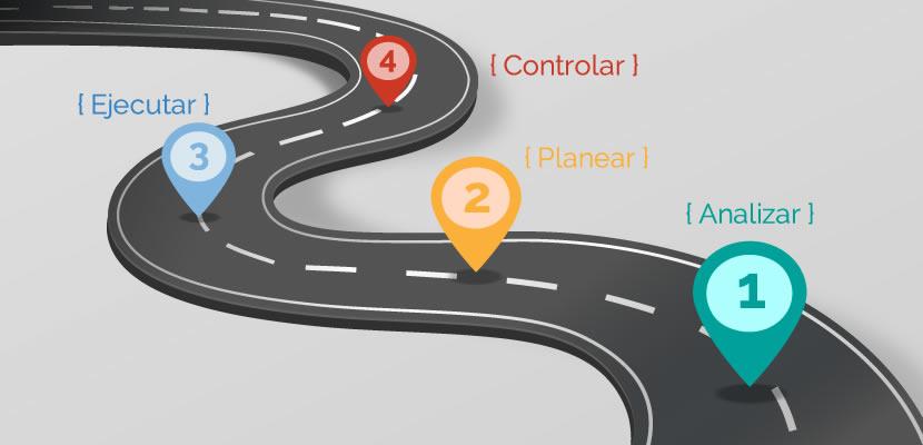 Cómo Hacer un Plan Estratégico ¡Método Simple y Efectivo!