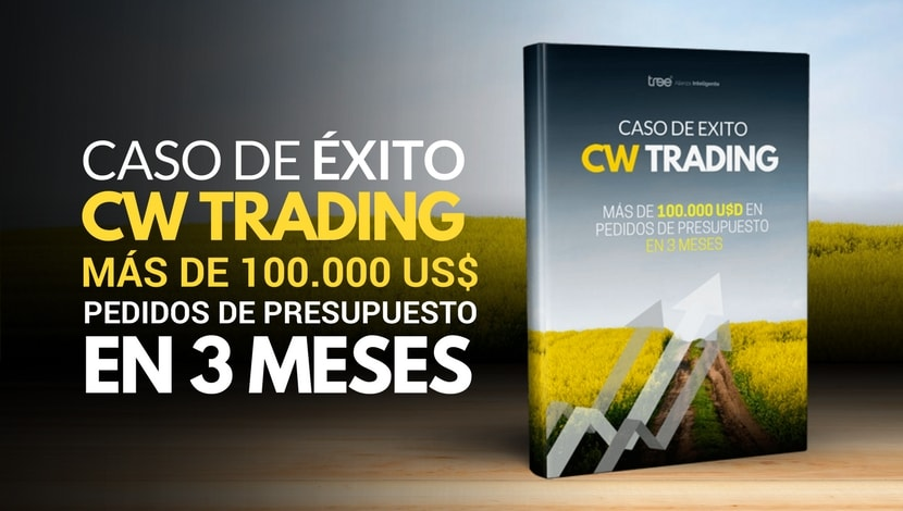 Caso de Éxito - Marketing Digital de CW Trading