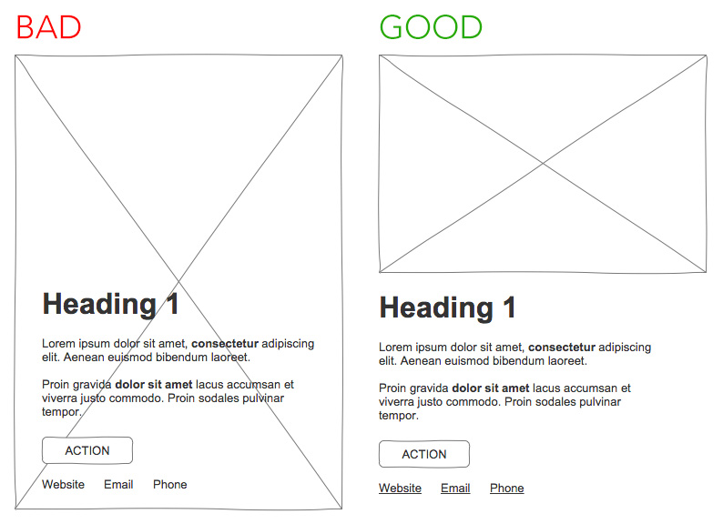Good and Bad Emails Examples