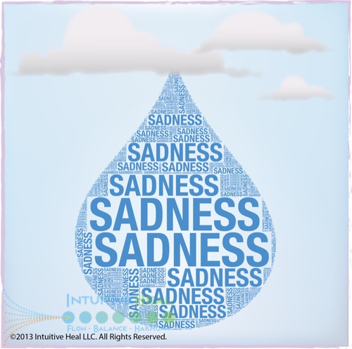 Image of raindrop with a montage of the word sadness in it