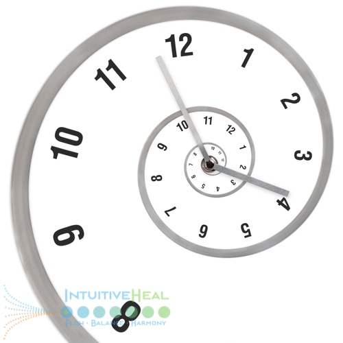 Image of spiral clock