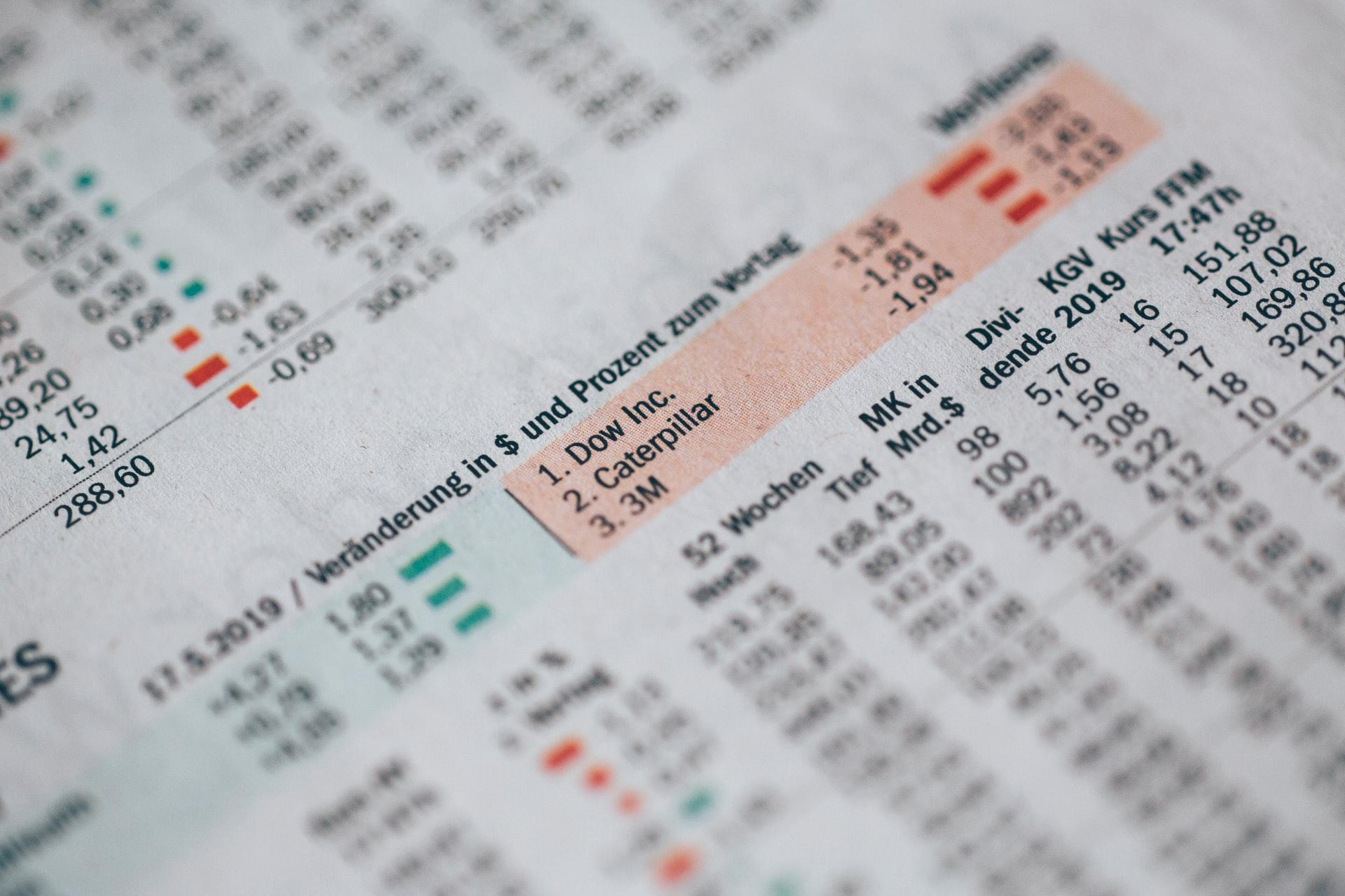 Accounting Cycle & Transaction Analysis