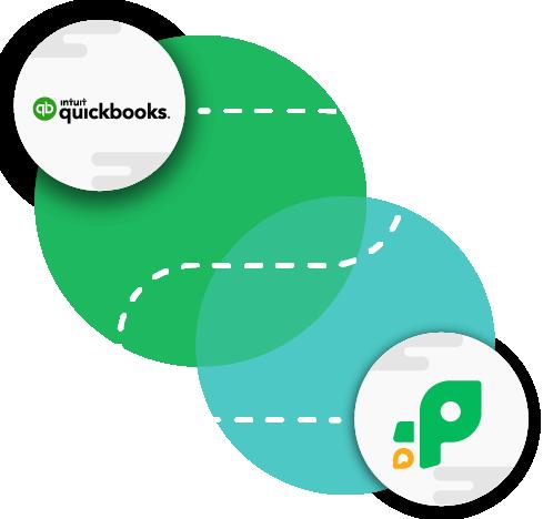 Procurement with QuickBooks   Procurify