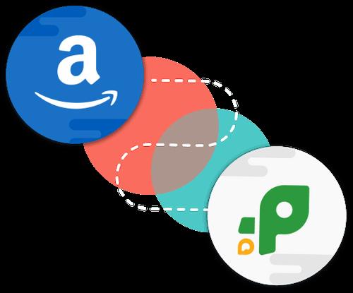 Amazon integrates with Procurify
