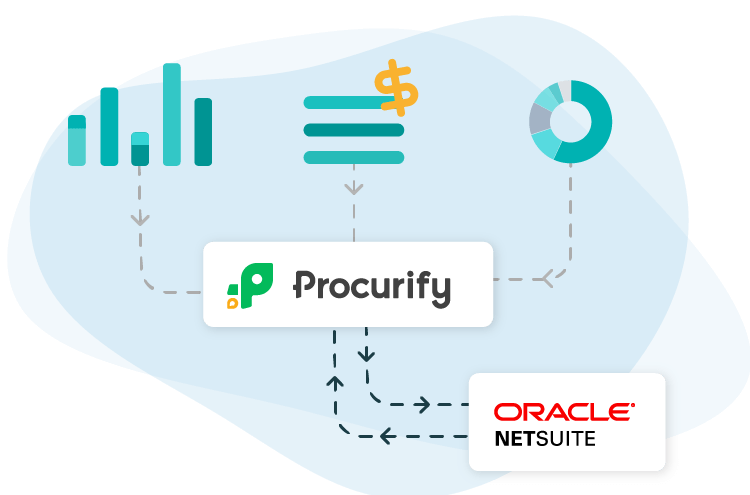 Netsuite and Procurify purchasing processes