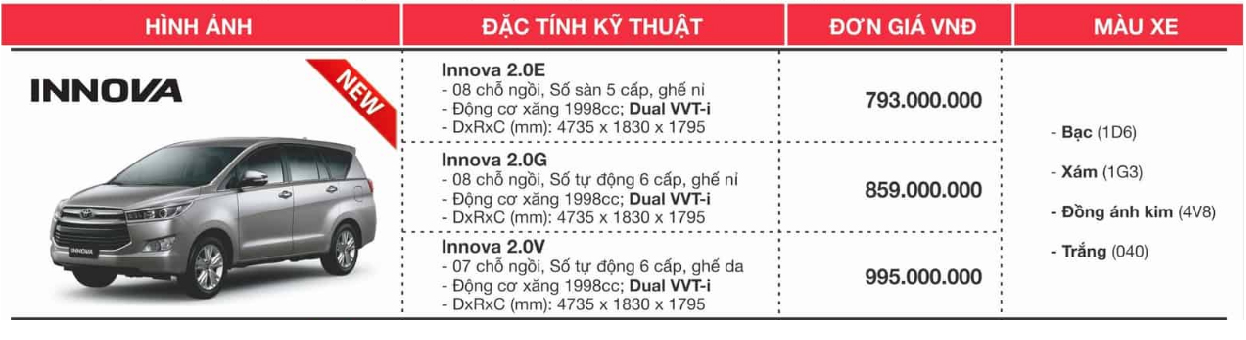 Giá xe Toyota - innova 7 chỗ
