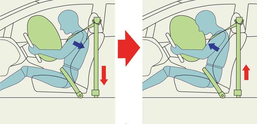 giá xe altis 2019 dây đai an toàn