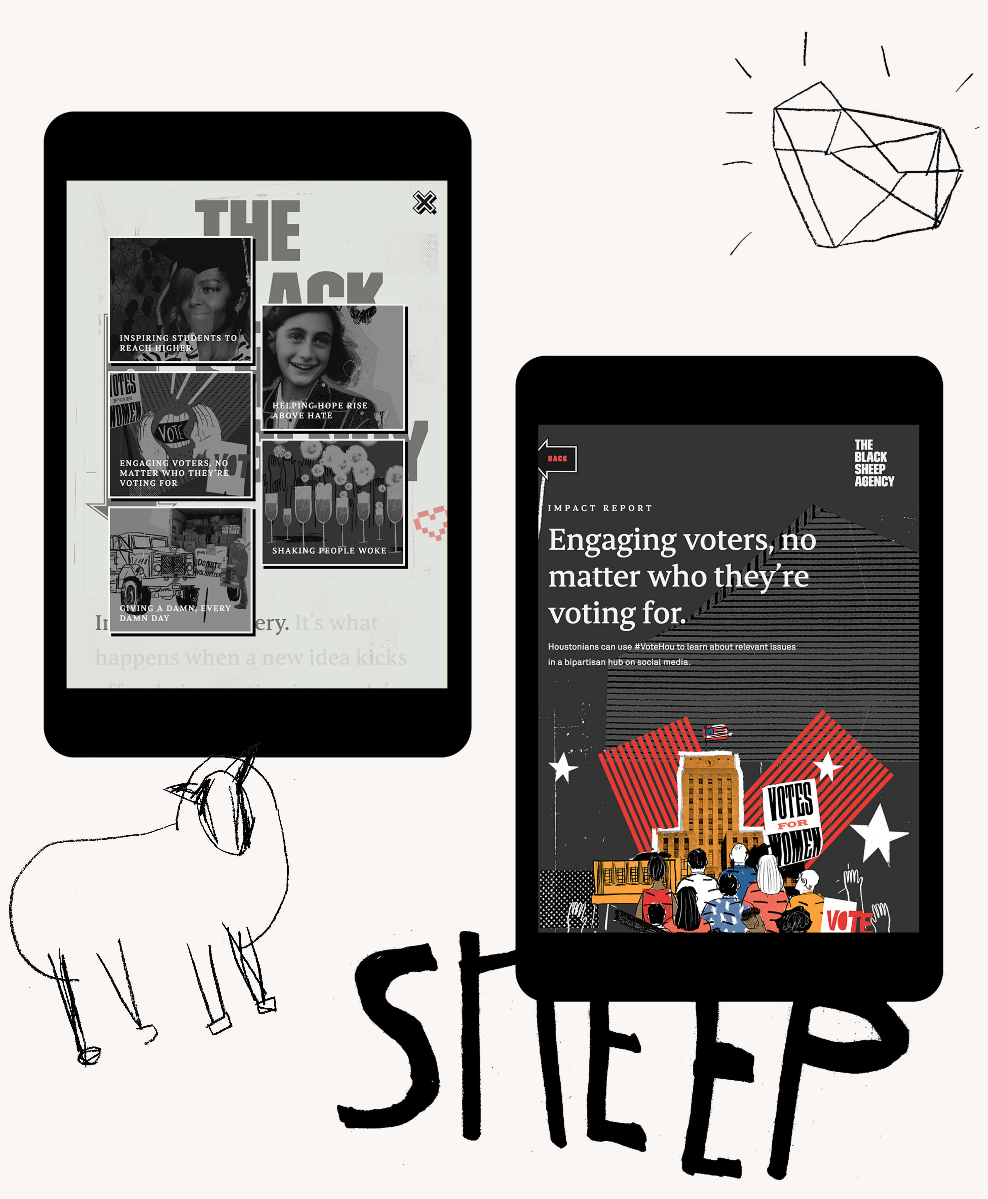 Collage of Black Sheep Impact report screens on tablet devices.