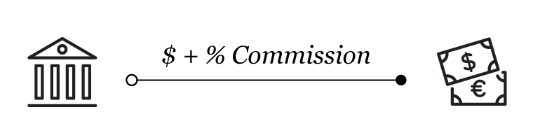 Hybrid affiliate commission diagram