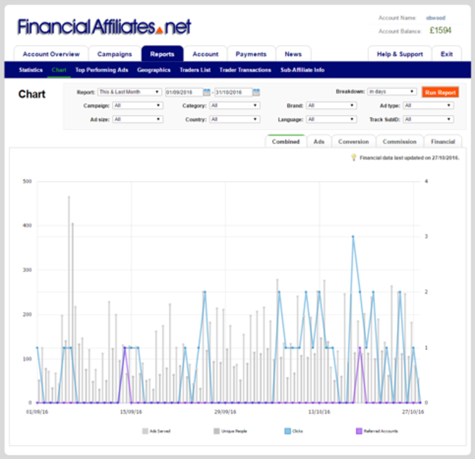 FinancialAffiliates.net Affiliate Program