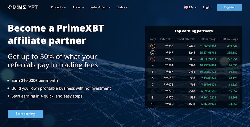 PrimeXBT Affiliate Program
