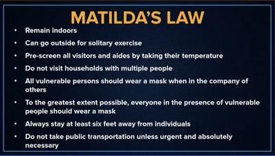 Matildas law details