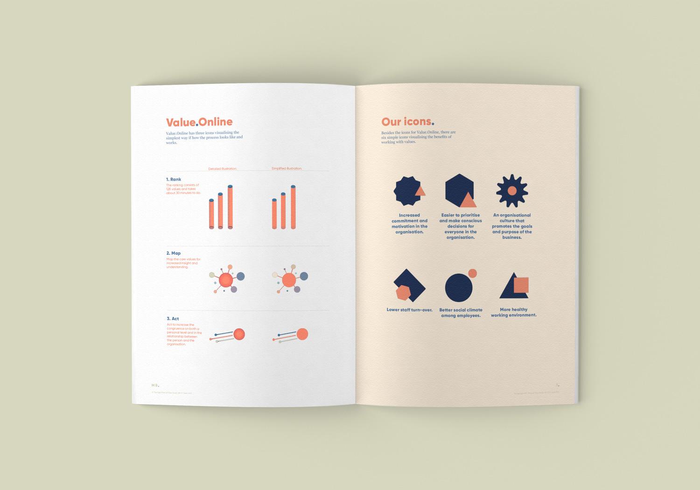 Point of Value grafiska profil och manual - Illustrationer och ikoner