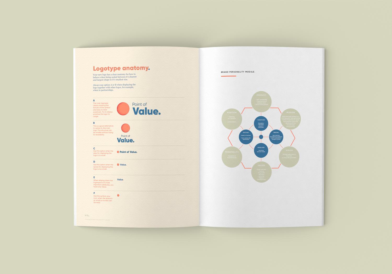 Point of Value grafiska profil och manual - Logotyp och identitet
