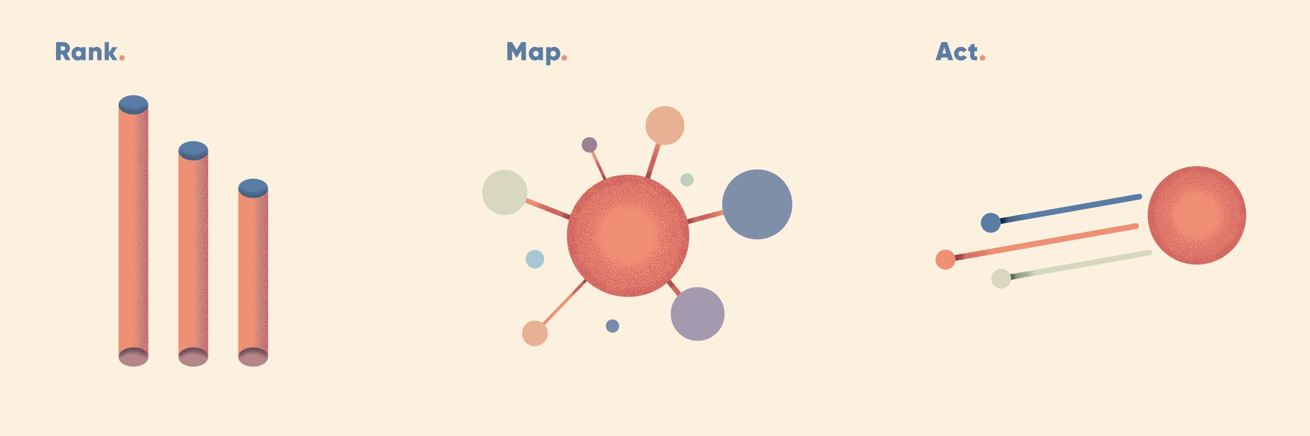 Point of Value grafiska profil och manual - Illustrationer