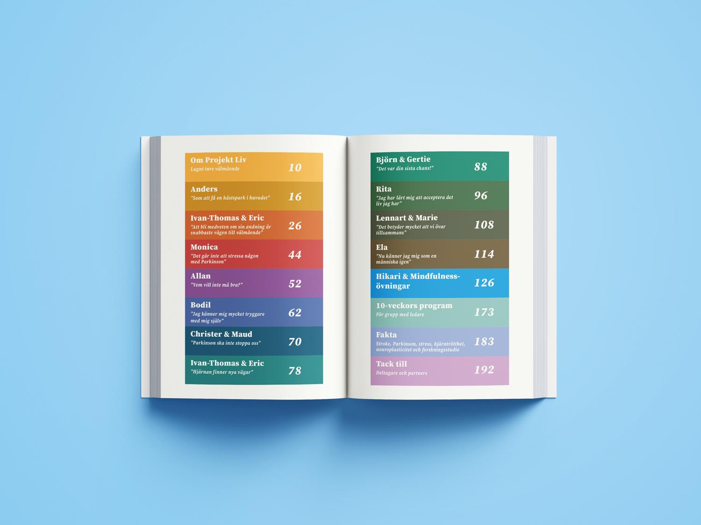 Projekt Livs bok Lugnt inre välmående - Innehållsförteckning