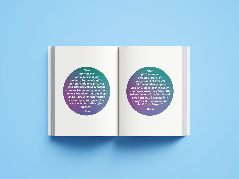 Projekt Livs bok Lugnt inre välmående - Citat uppslag