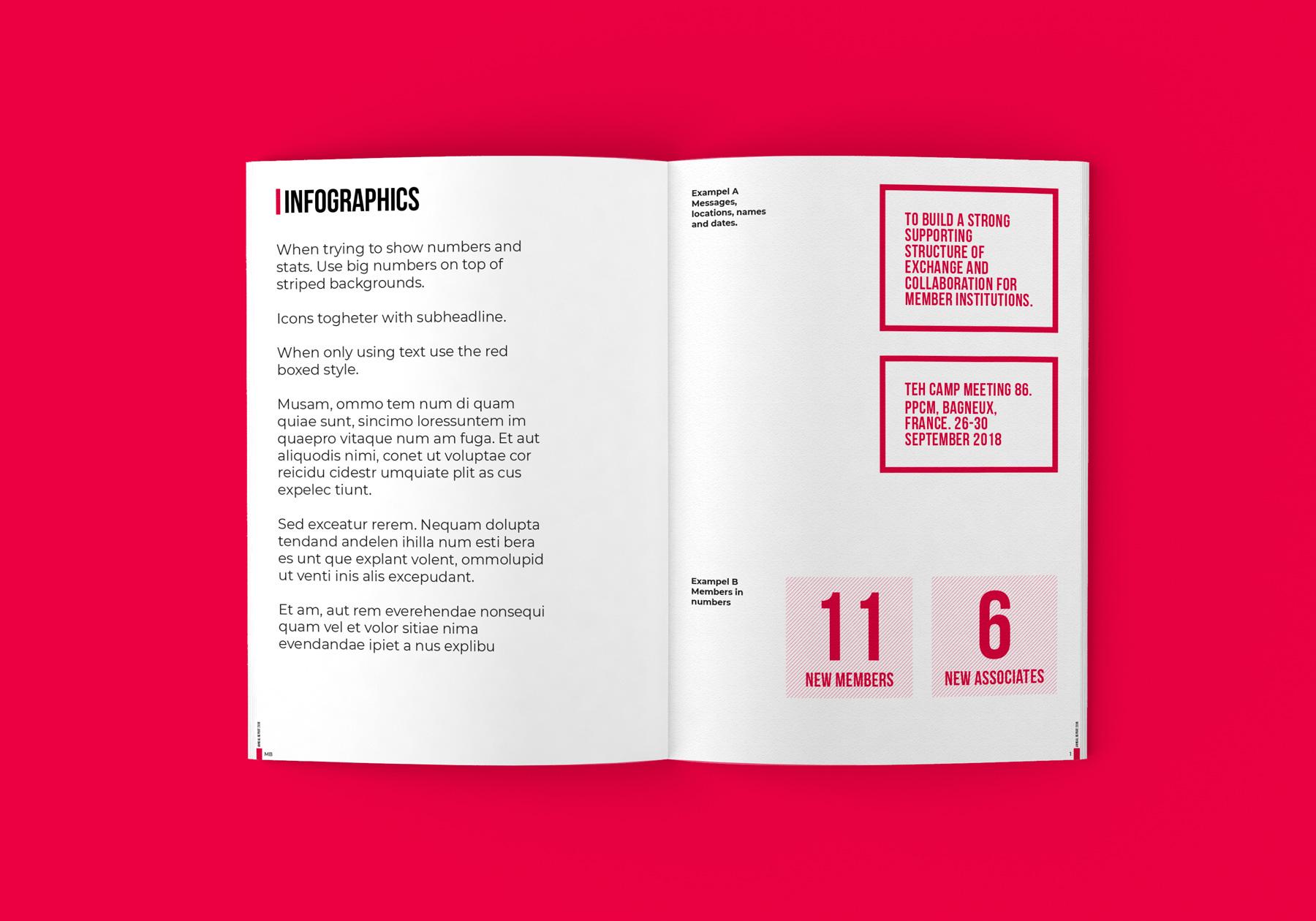 Uppslag från Trans Europe Halles varumärkes profil och manual - Infographic