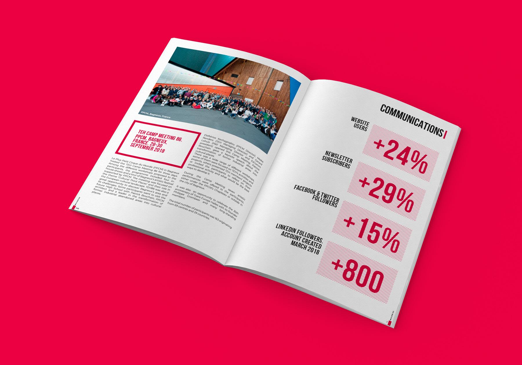 Uppslag med infographics från Trans Europe Halles årsrapport