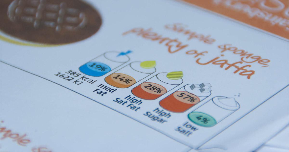 Food Labelling (en)