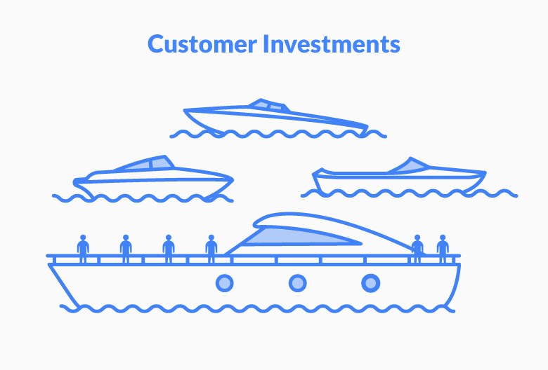 What is customer churn rate?