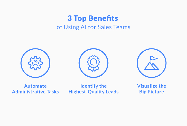 3 Reasons to Get Excited About Sales AI
