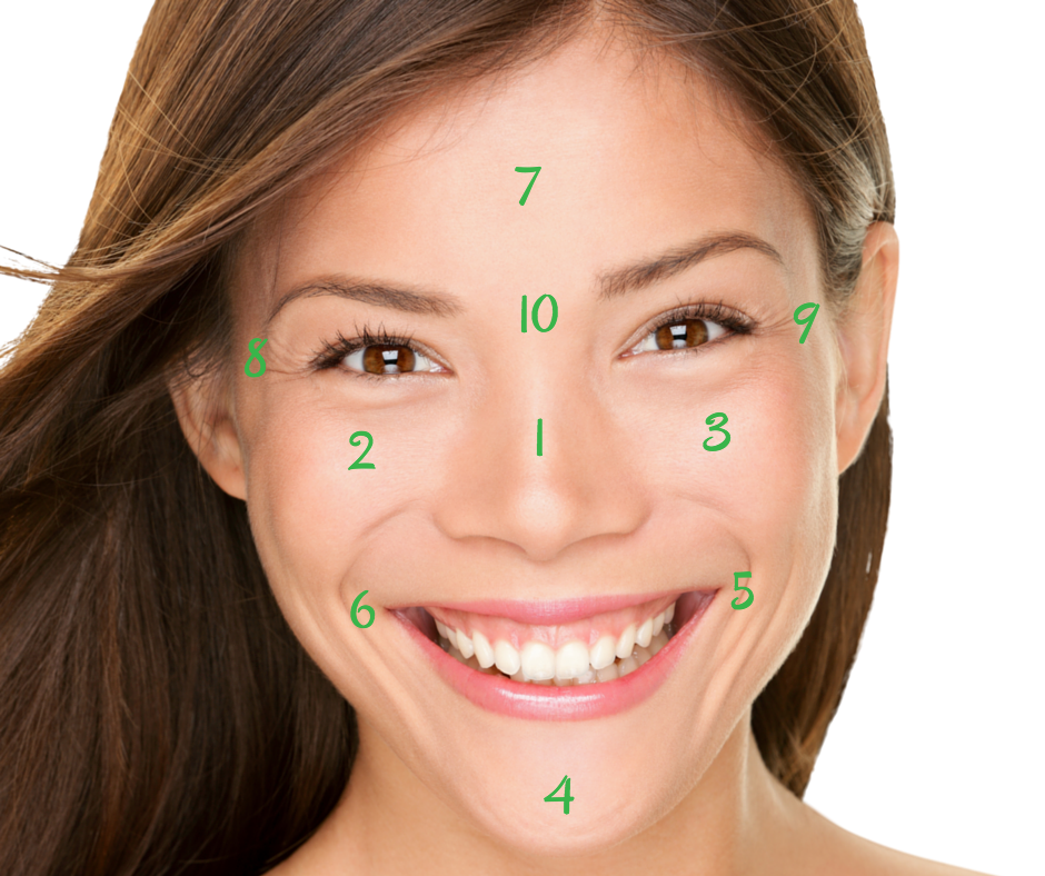 Face Mapping: What Your Acne Is Telling You About Your Health ... on