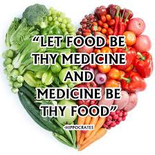 What Is A Holistic Nutritionist Healthy Eating And Living