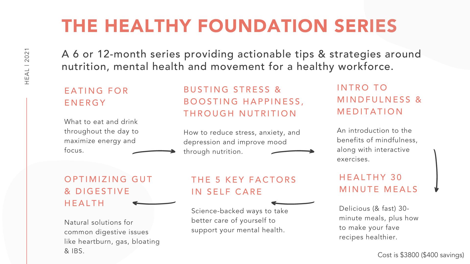 The HEAL Healthy Foundation Webinar Series