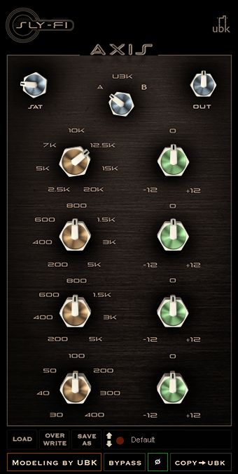 All Kush Plugins for only $9 99!