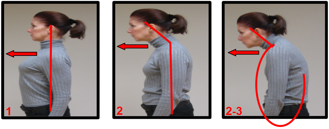chest postures to avoid