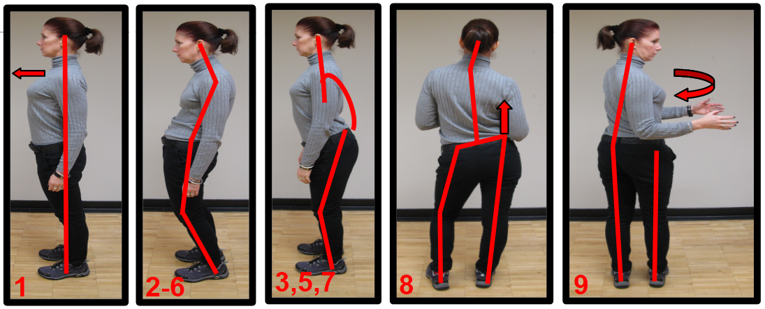 bad lower back posture
