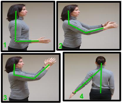 good shoulder posture