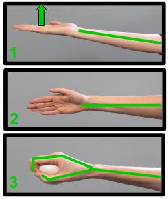 good wrist posture