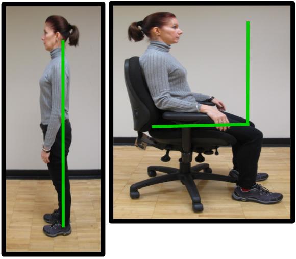 good core posture