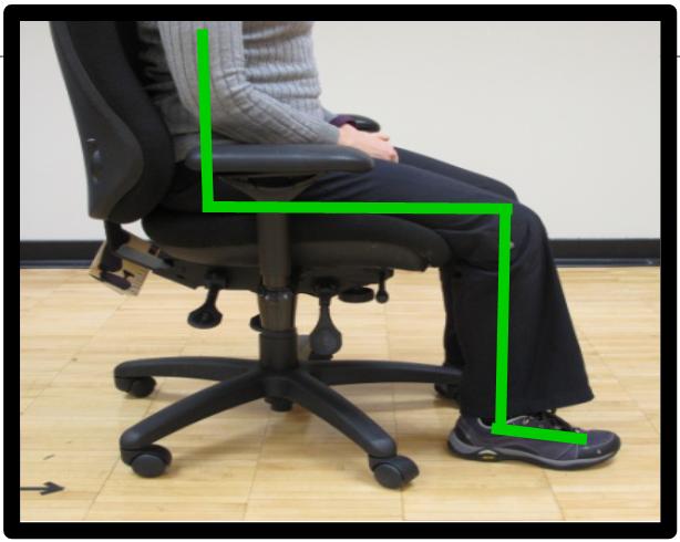 good knee posture