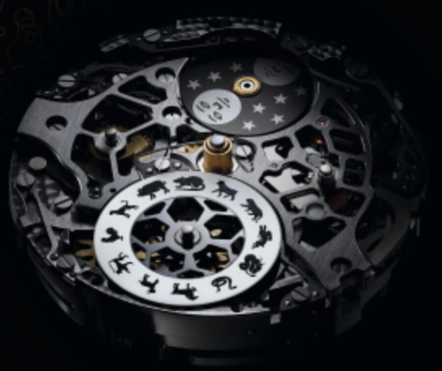 Perpetual Calendar Movement