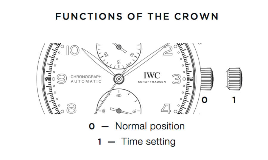 How to set the chronograph watch